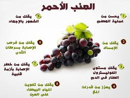 صورة فوائد العنب , فائدة العنب للاكل