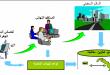 صور مقدمة في نظم المعلومات الجغرافية , ما هي نظم المعلومات الجغرافية