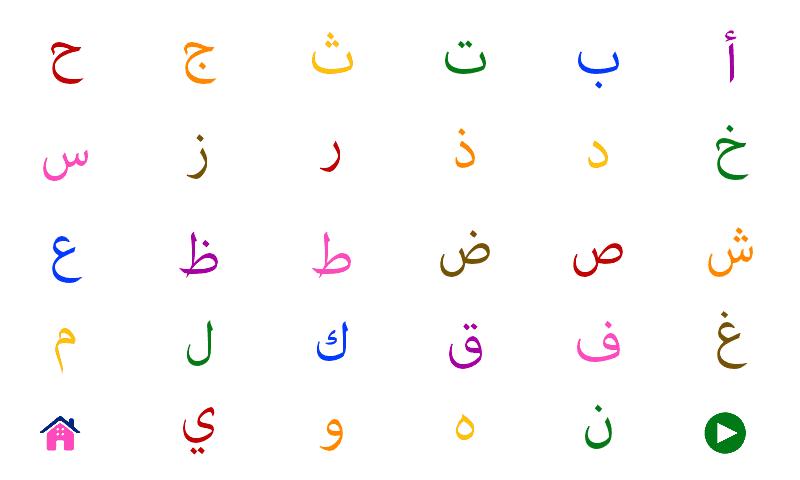 صور ترتيب الحروف العربية , حفظ الحروف الابجدية